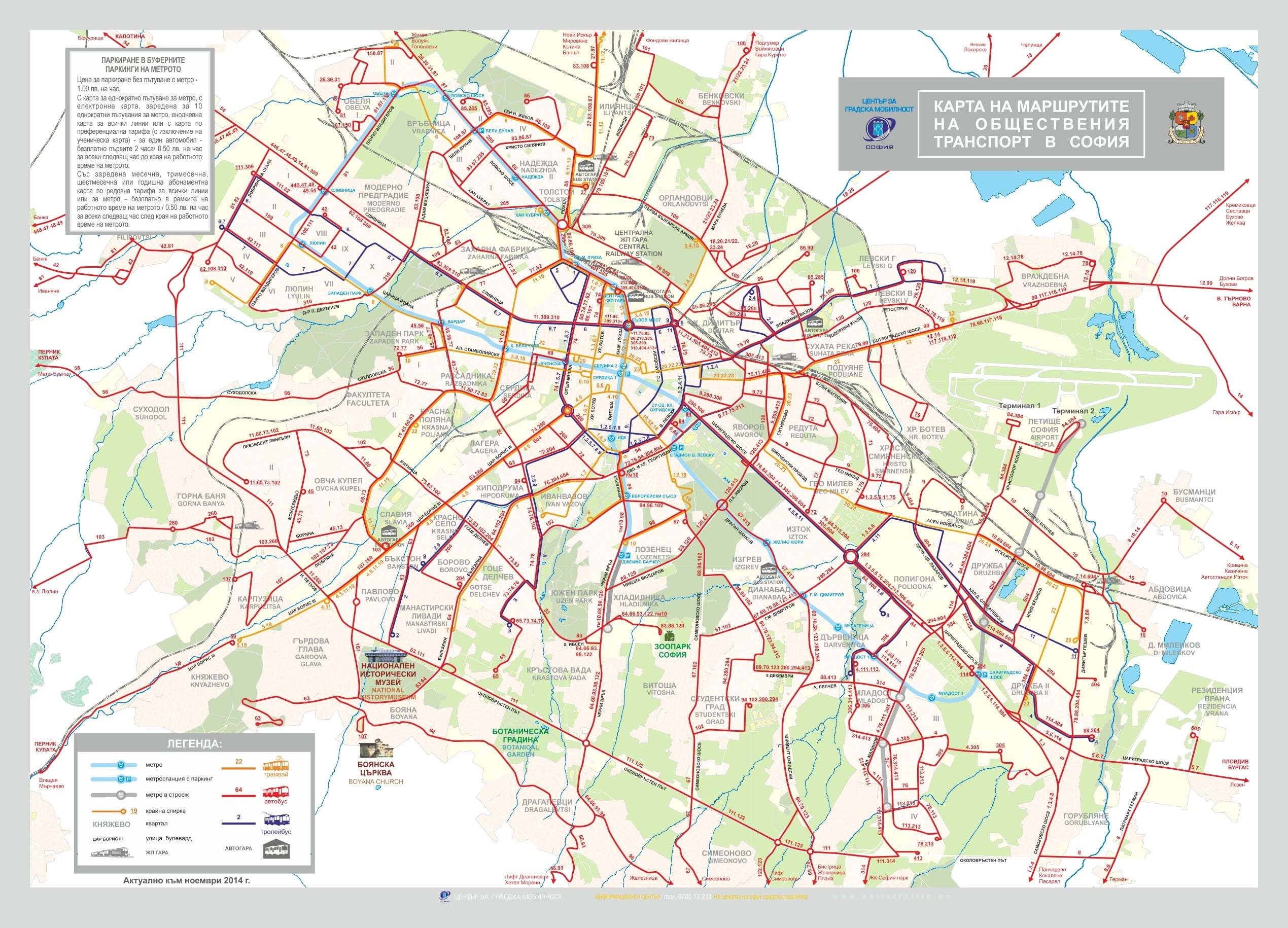 Routes in Sofia